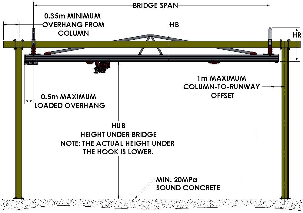 sample front view of a single bridge crane system