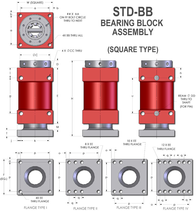 STD-BB Bearing Block Assembly by Givens Lifting Systems Inc.
