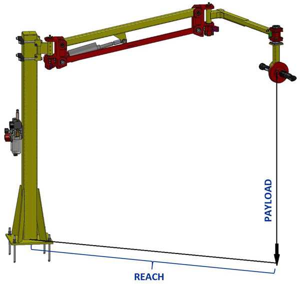 Torque arm diagram - Givens Lifting Systems in the US.